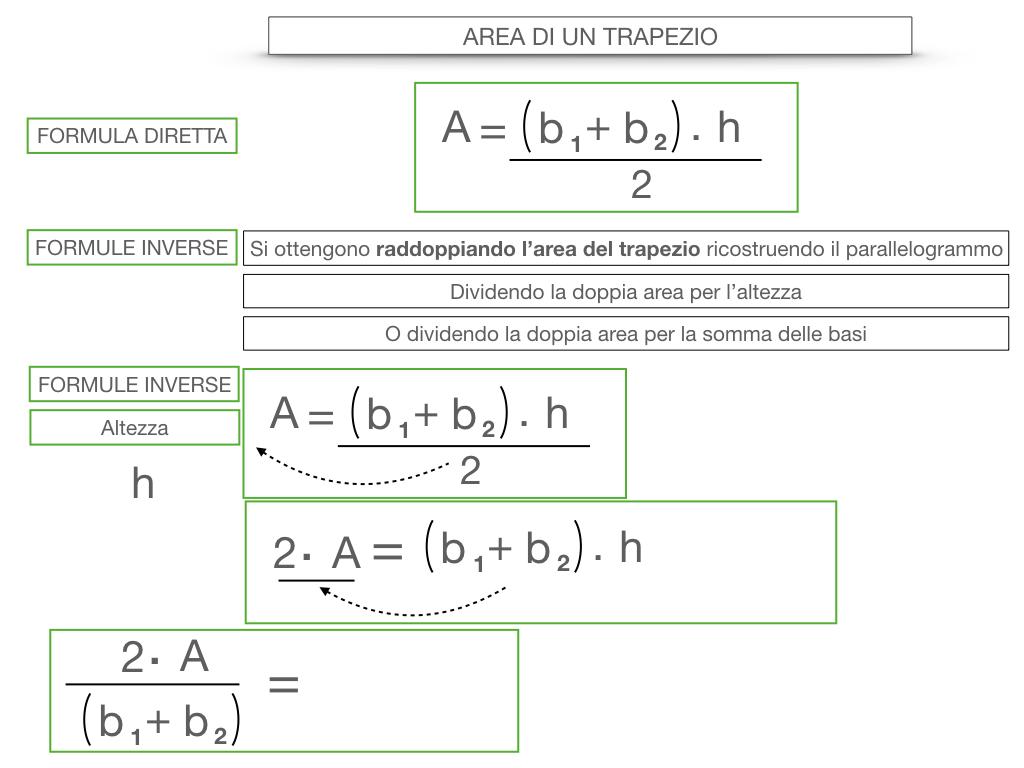 10. L'AREA DEL TRAPEZIO_SIMULAZIONE.047