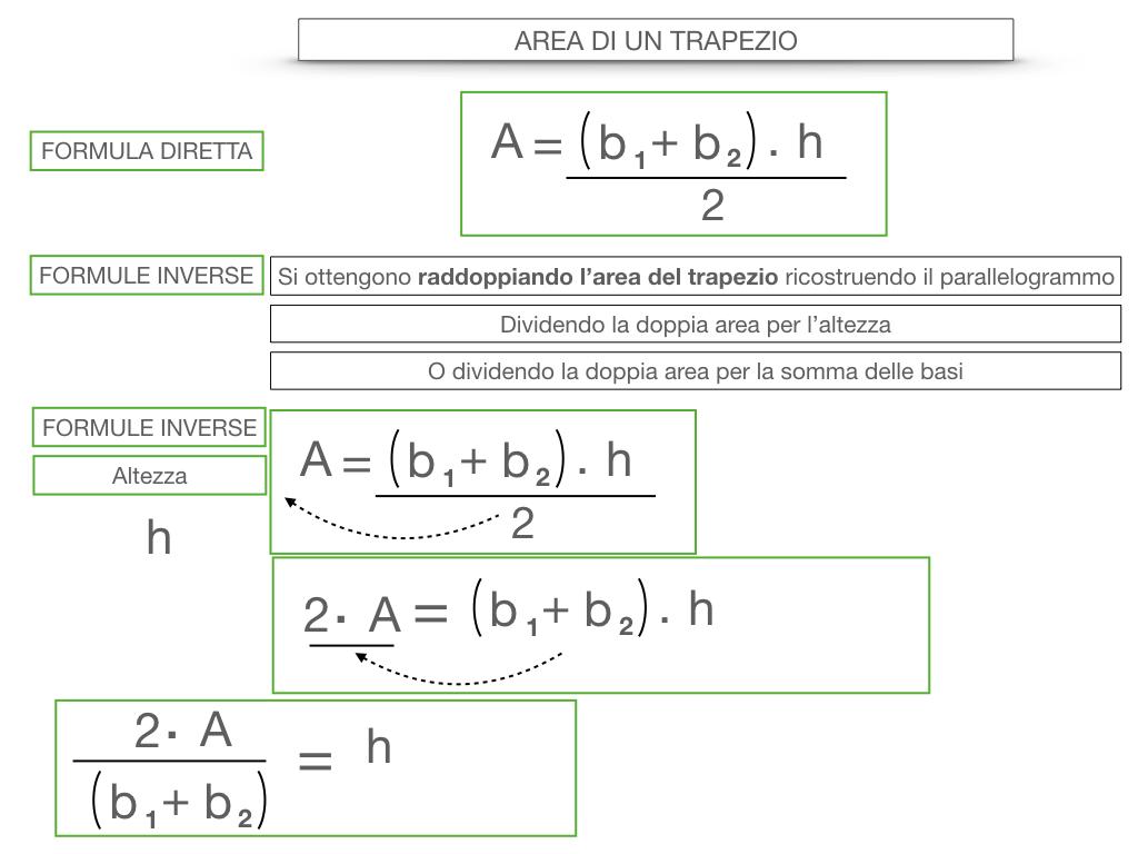 10. L'AREA DEL TRAPEZIO_SIMULAZIONE.048