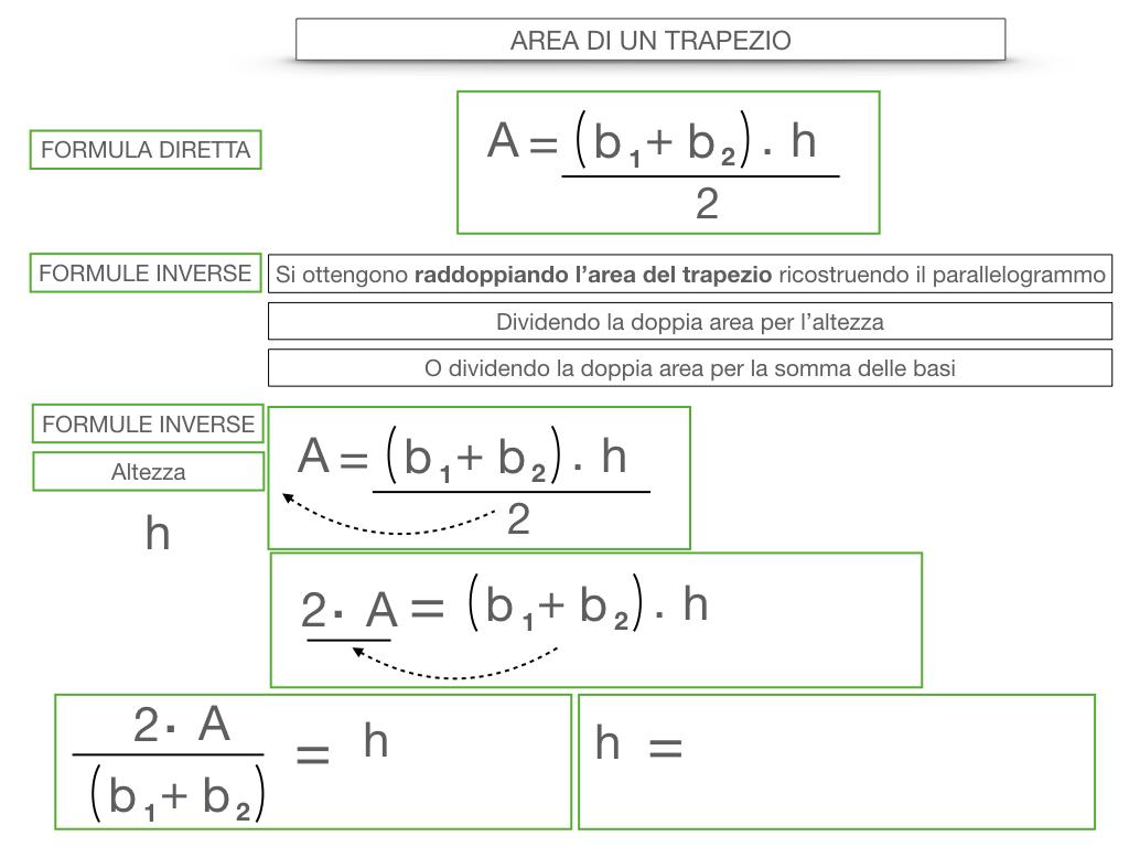10. L'AREA DEL TRAPEZIO_SIMULAZIONE.049