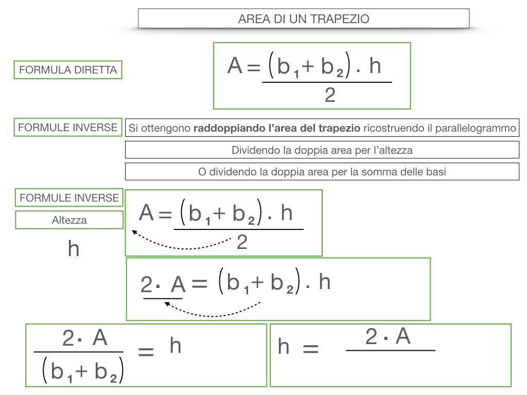 10. L'AREA DEL TRAPEZIO_SIMULAZIONE.050
