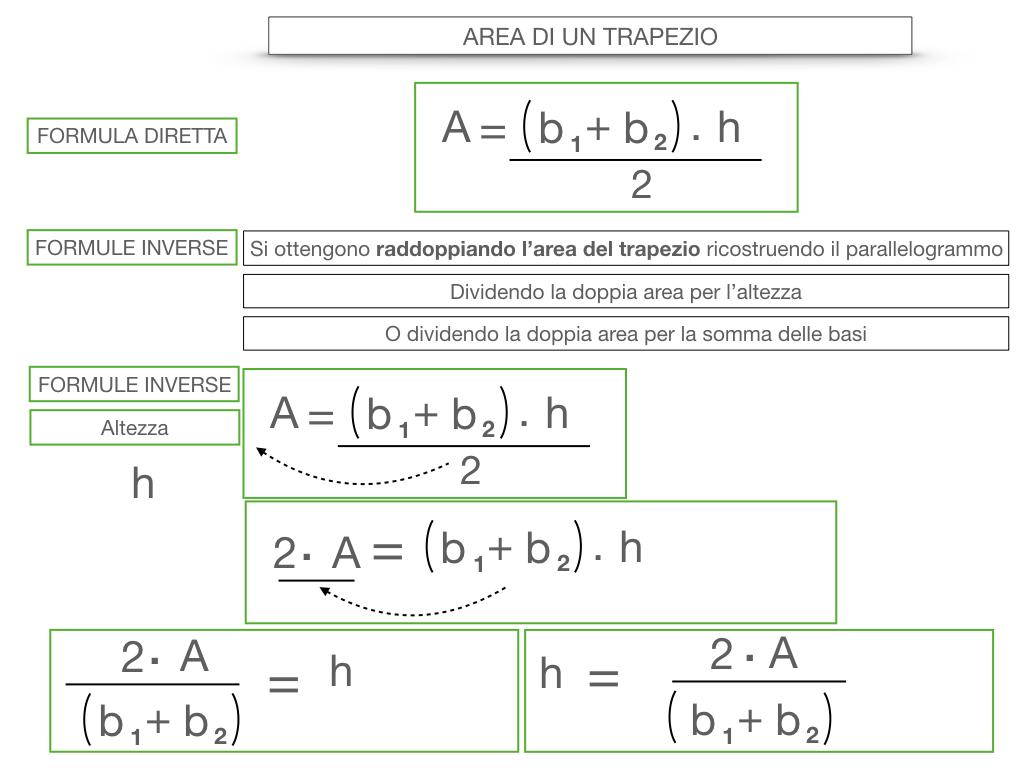 10. L'AREA DEL TRAPEZIO_SIMULAZIONE.051