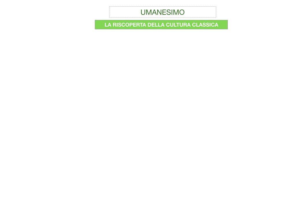 10. UMANESIMO E RINASCIMENTO_ SIMULAZIONE.002