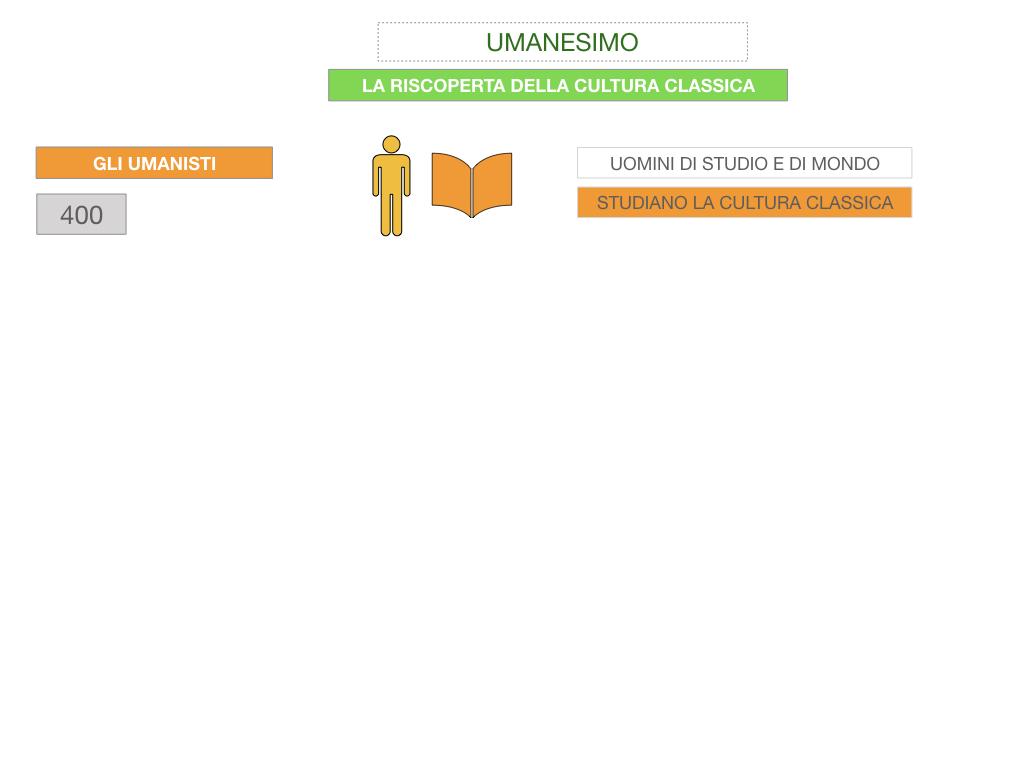 10. UMANESIMO E RINASCIMENTO_ SIMULAZIONE.006