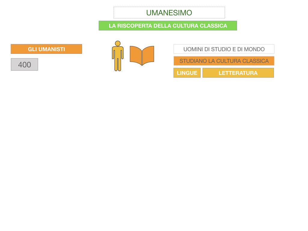 10. UMANESIMO E RINASCIMENTO_ SIMULAZIONE.008