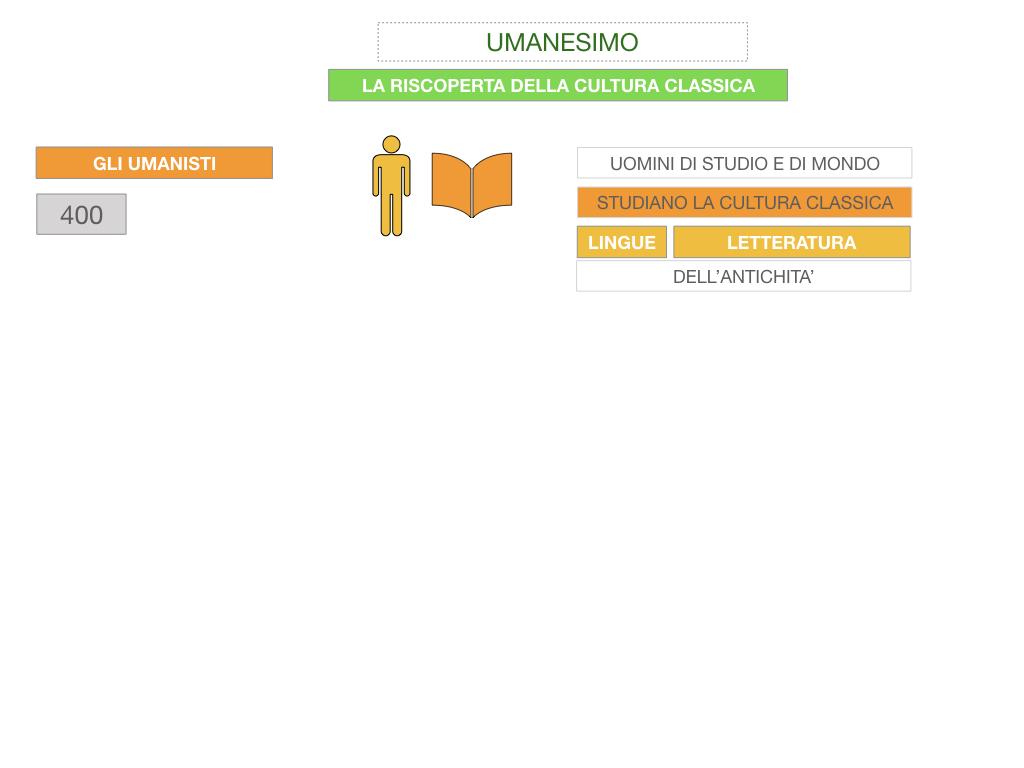 10. UMANESIMO E RINASCIMENTO_ SIMULAZIONE.009
