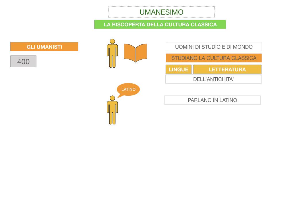 10. UMANESIMO E RINASCIMENTO_ SIMULAZIONE.010