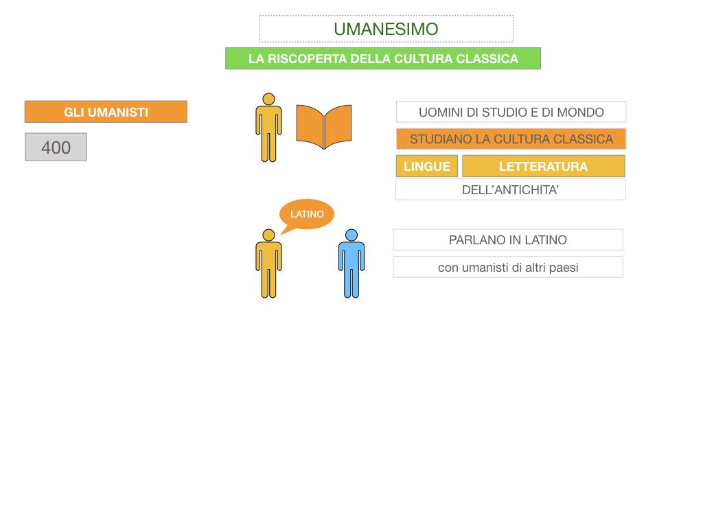 10. UMANESIMO E RINASCIMENTO_ SIMULAZIONE.011