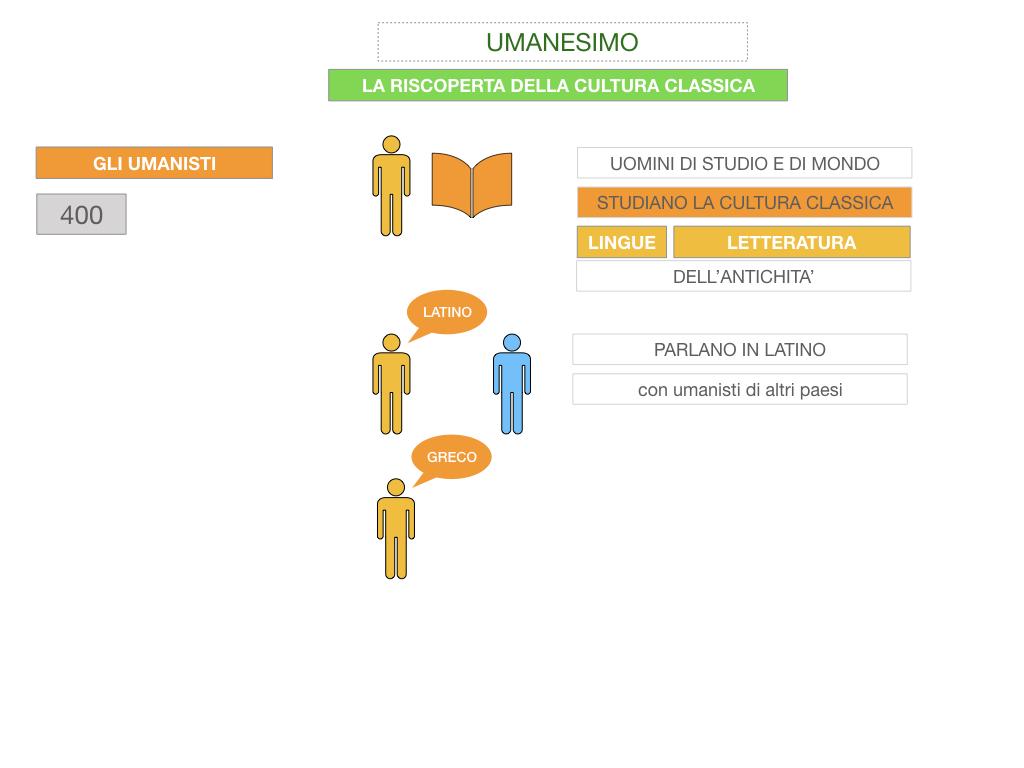 10. UMANESIMO E RINASCIMENTO_ SIMULAZIONE.012