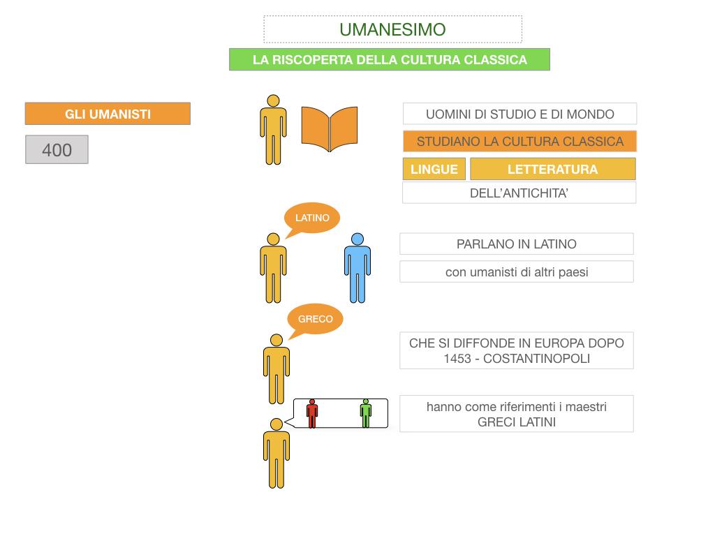 10. UMANESIMO E RINASCIMENTO_ SIMULAZIONE.014