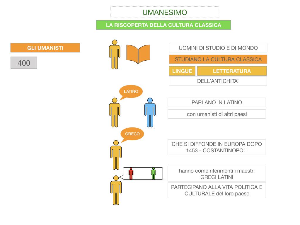 10. UMANESIMO E RINASCIMENTO_ SIMULAZIONE.015