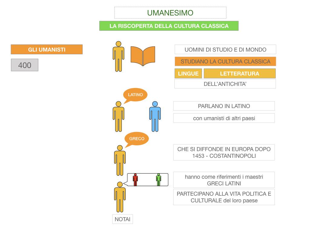 10. UMANESIMO E RINASCIMENTO_ SIMULAZIONE.016