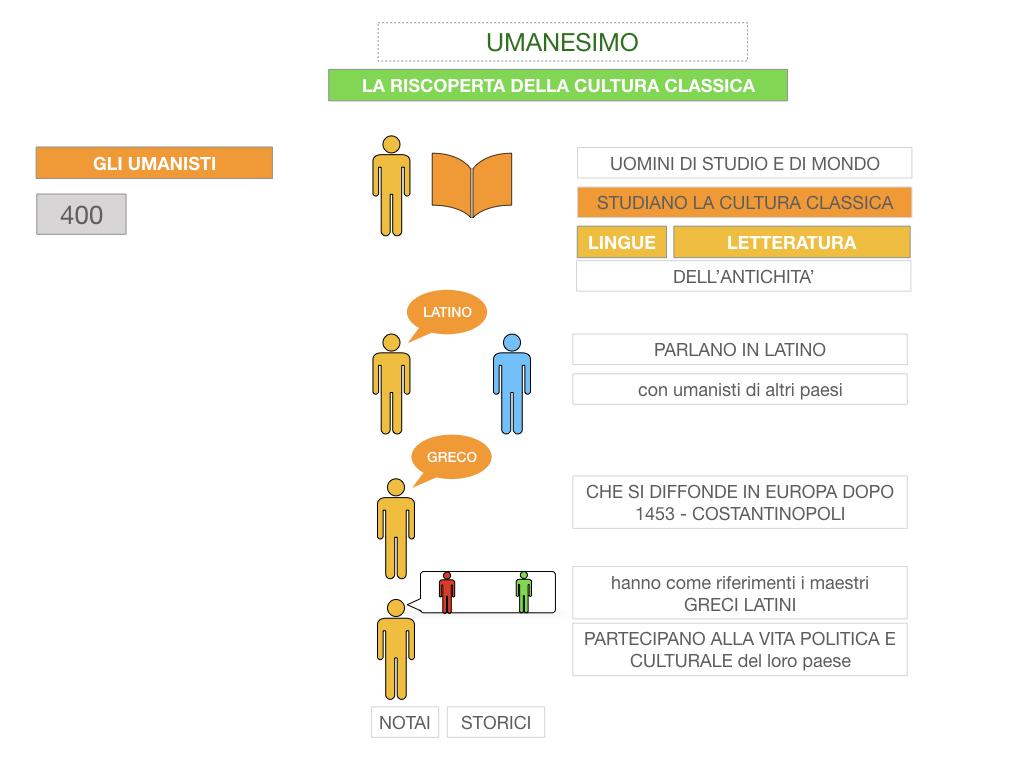 10. UMANESIMO E RINASCIMENTO_ SIMULAZIONE.017