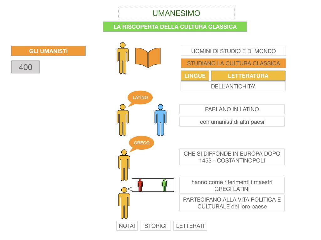 10. UMANESIMO E RINASCIMENTO_ SIMULAZIONE.018