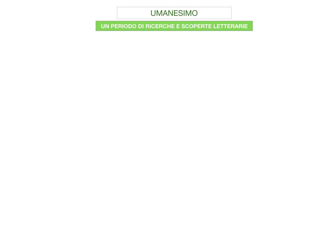 10. UMANESIMO E RINASCIMENTO_ SIMULAZIONE.021