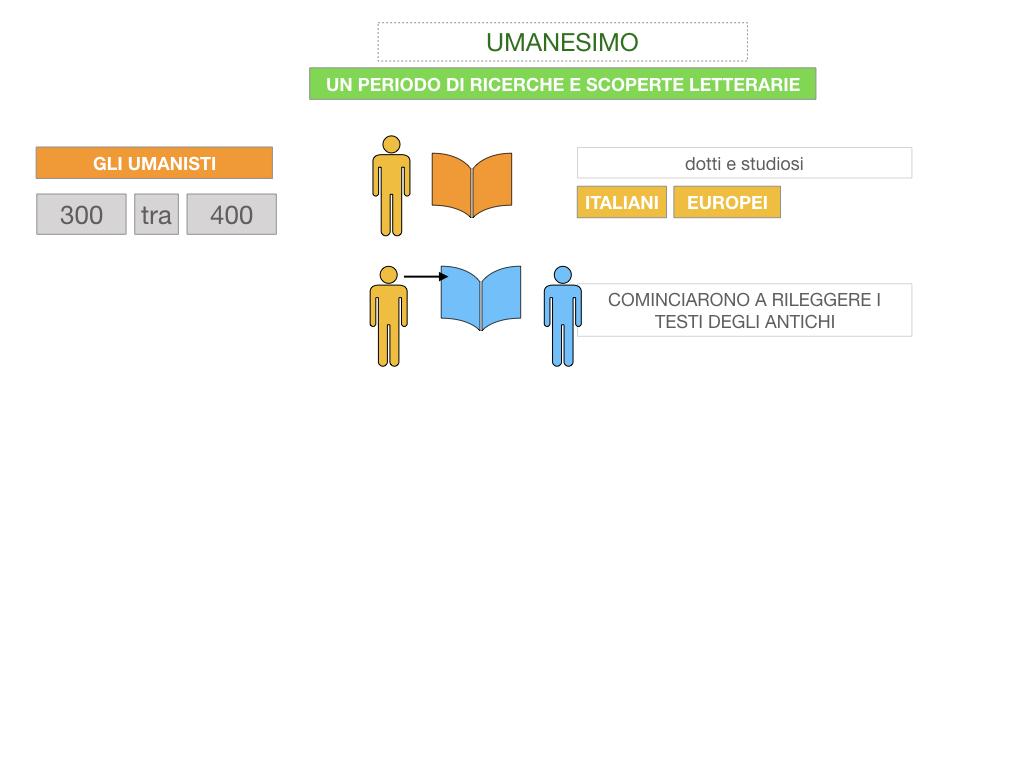 10. UMANESIMO E RINASCIMENTO_ SIMULAZIONE.027