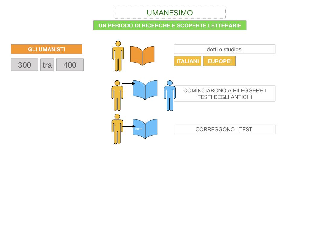 10. UMANESIMO E RINASCIMENTO_ SIMULAZIONE.028
