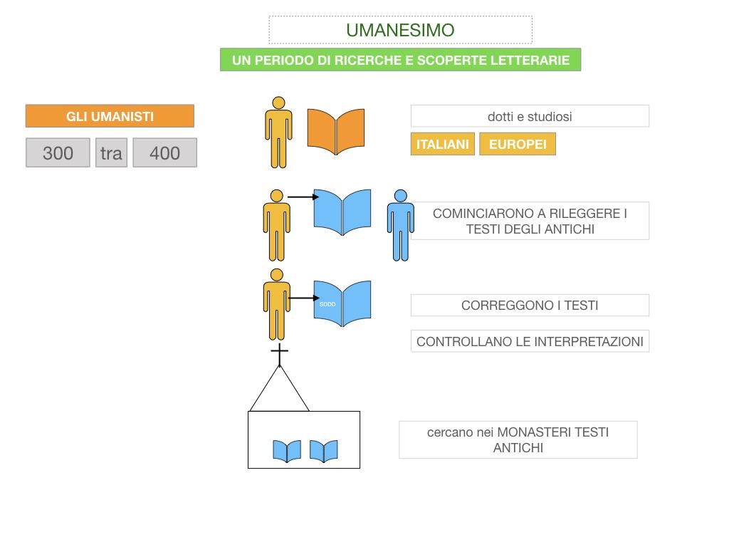 10. UMANESIMO E RINASCIMENTO_ SIMULAZIONE.030