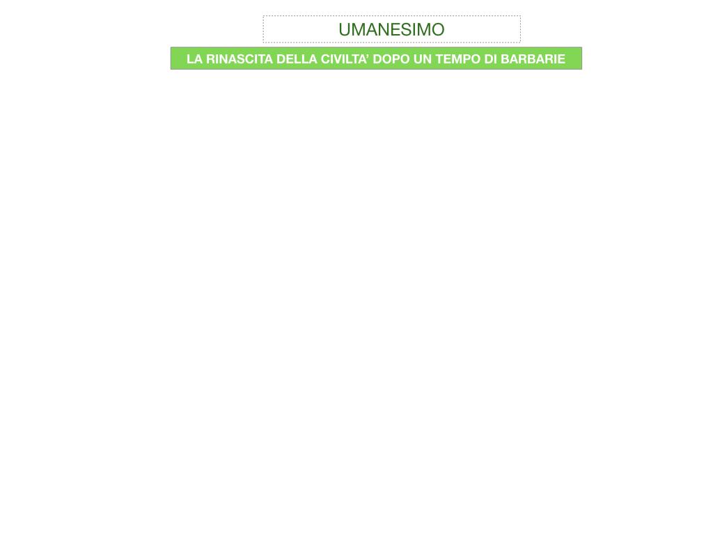 10. UMANESIMO E RINASCIMENTO_ SIMULAZIONE.032