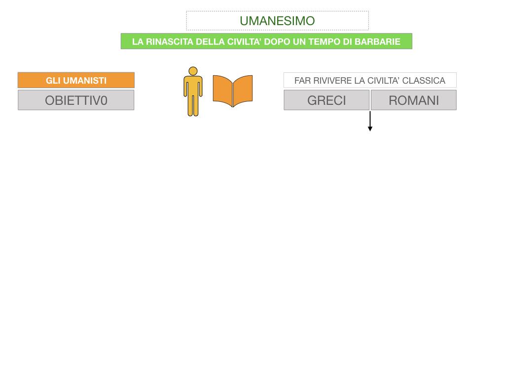 10. UMANESIMO E RINASCIMENTO_ SIMULAZIONE.037