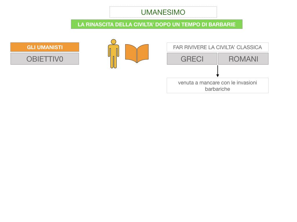 10. UMANESIMO E RINASCIMENTO_ SIMULAZIONE.038