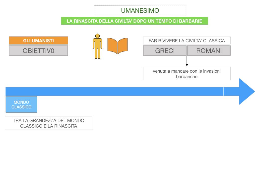 10. UMANESIMO E RINASCIMENTO_ SIMULAZIONE.039