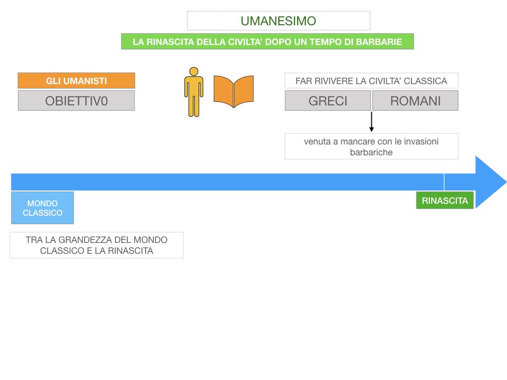 10. UMANESIMO E RINASCIMENTO_ SIMULAZIONE.040