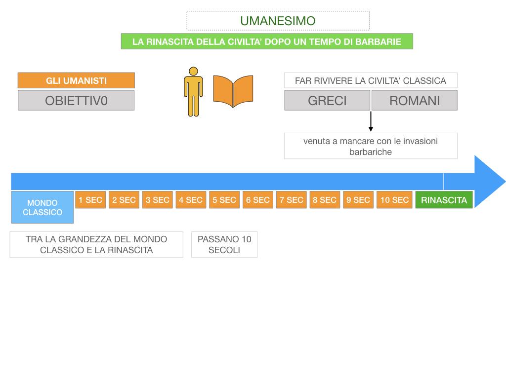 10. UMANESIMO E RINASCIMENTO_ SIMULAZIONE.041