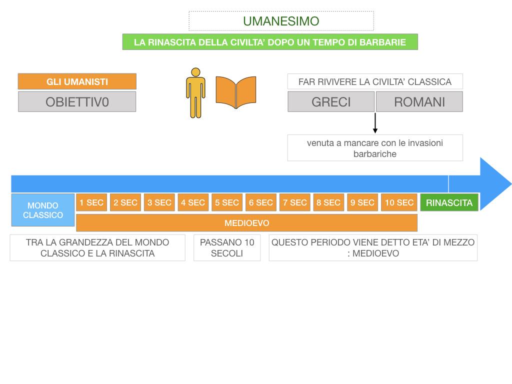 10. UMANESIMO E RINASCIMENTO_ SIMULAZIONE.043