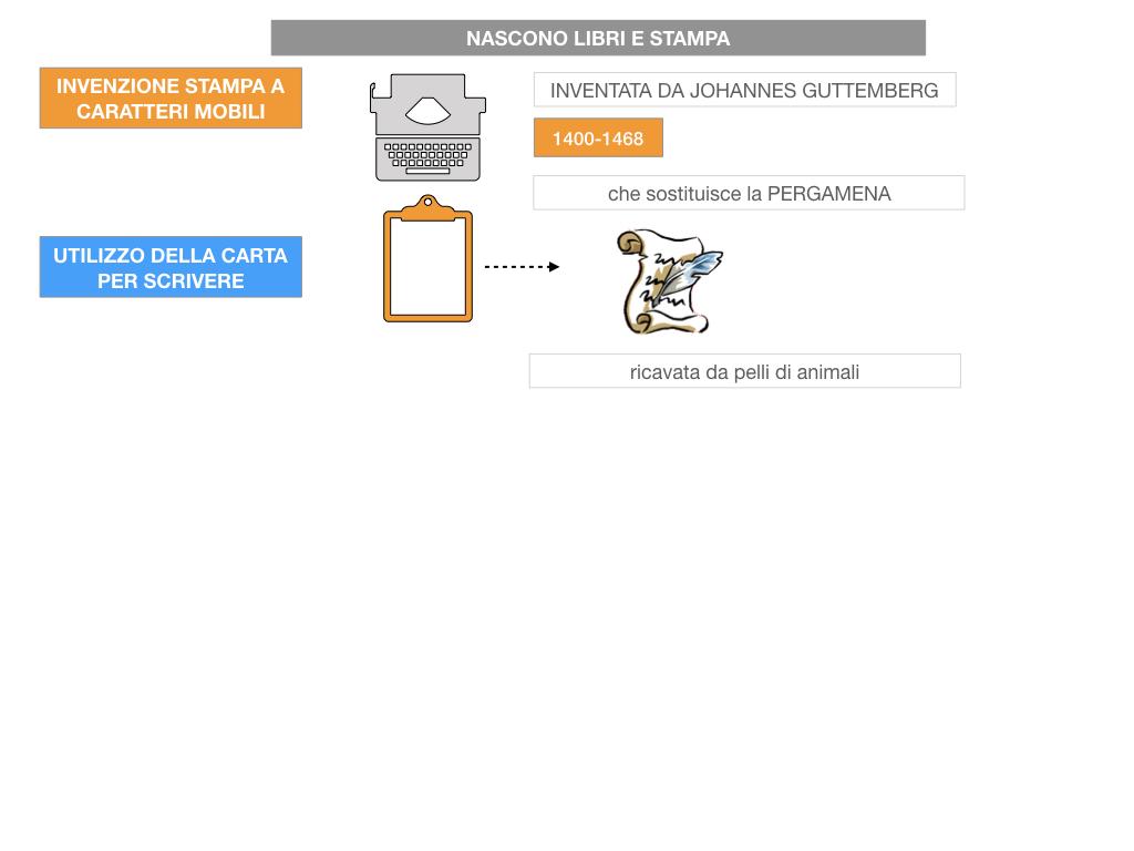 10. UMANESIMO E RINASCIMENTO_ SIMULAZIONE.050