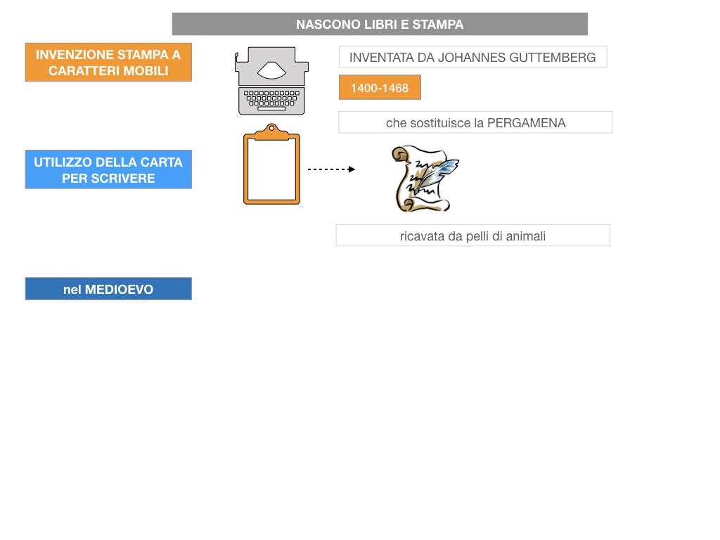 10. UMANESIMO E RINASCIMENTO_ SIMULAZIONE.051
