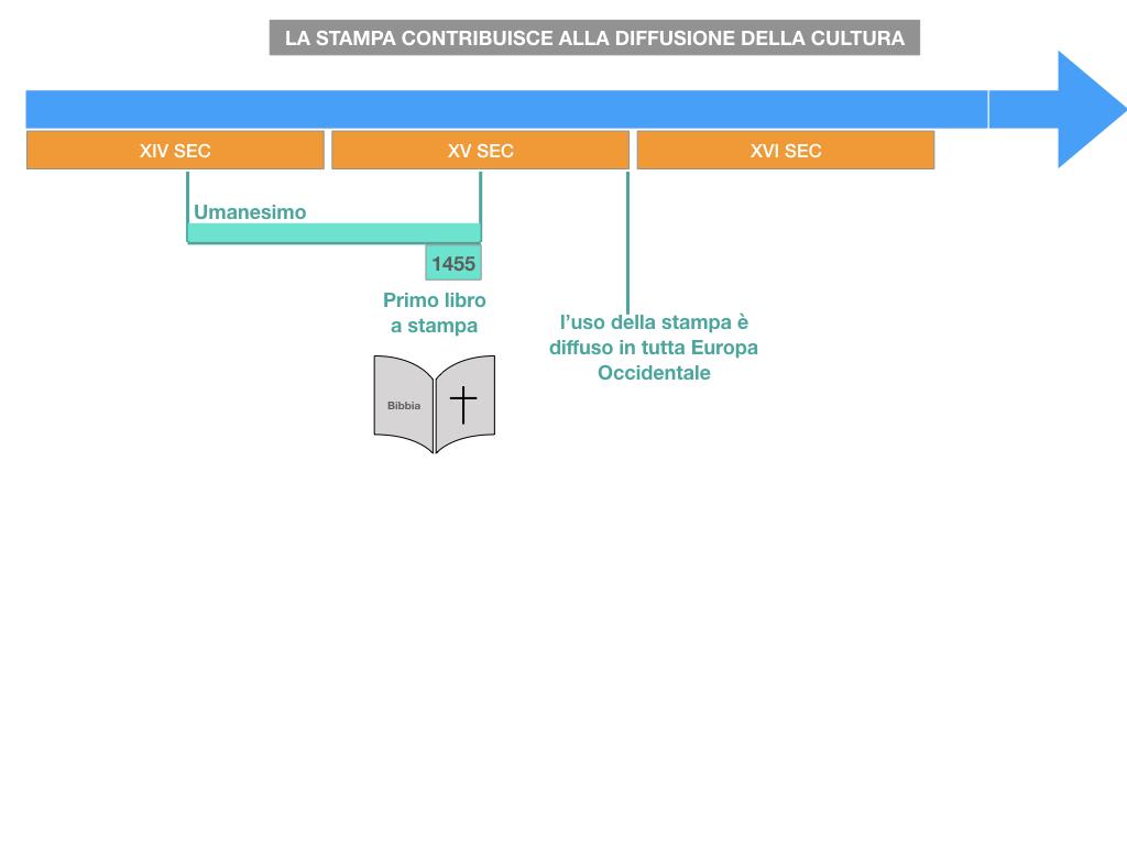 10. UMANESIMO E RINASCIMENTO_ SIMULAZIONE.068