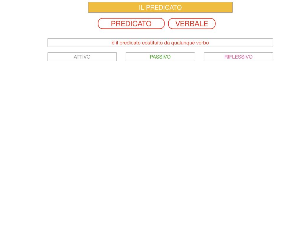 11. IL PREDICATO_SIMULAZIONE.041