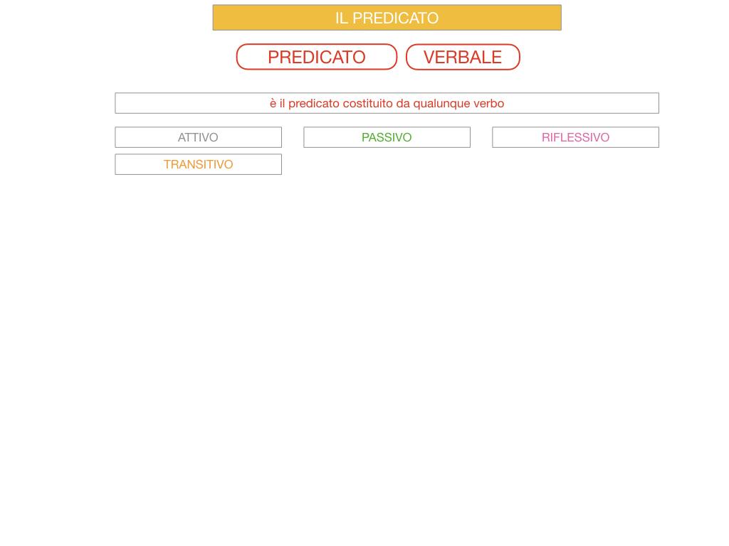11. IL PREDICATO_SIMULAZIONE.042