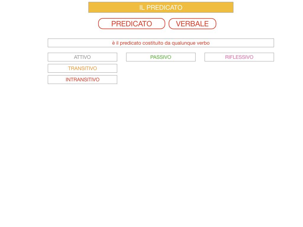 11. IL PREDICATO_SIMULAZIONE.043