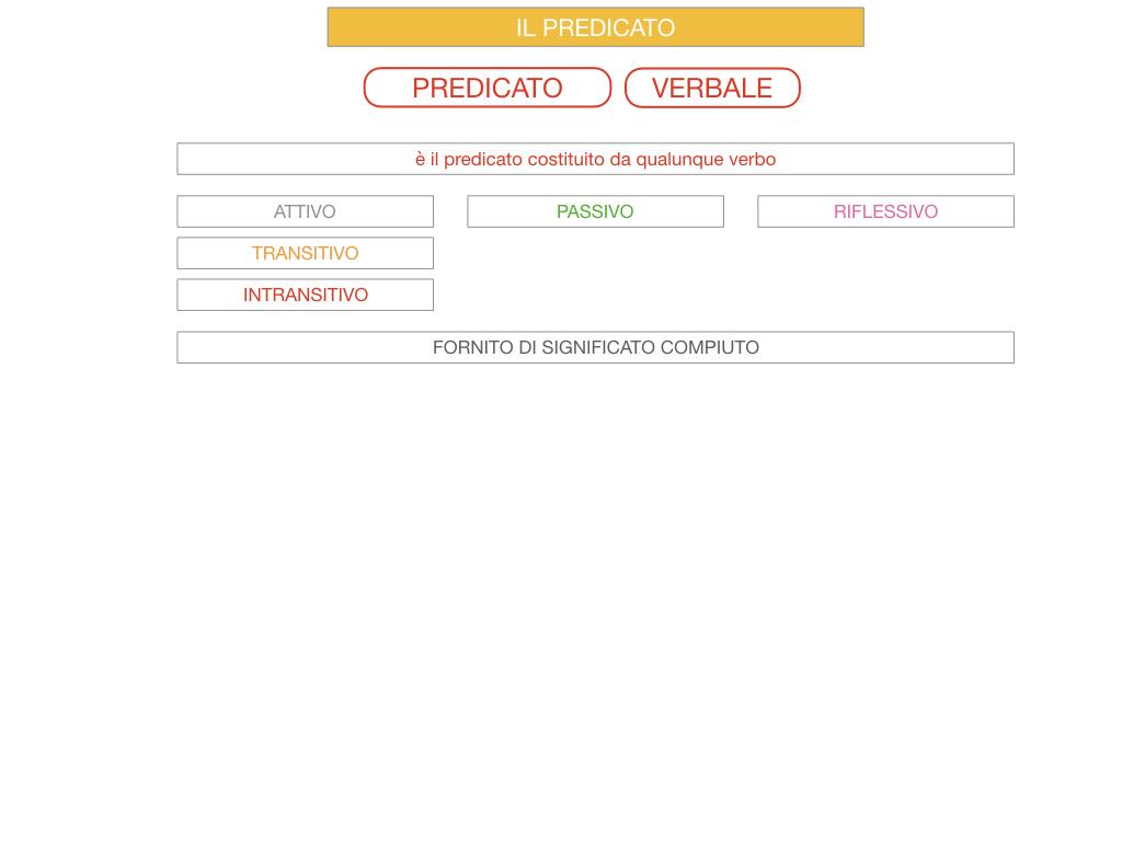 11. IL PREDICATO_SIMULAZIONE.044