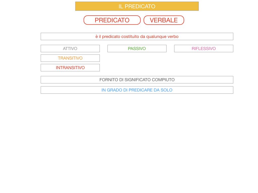 11. IL PREDICATO_SIMULAZIONE.045