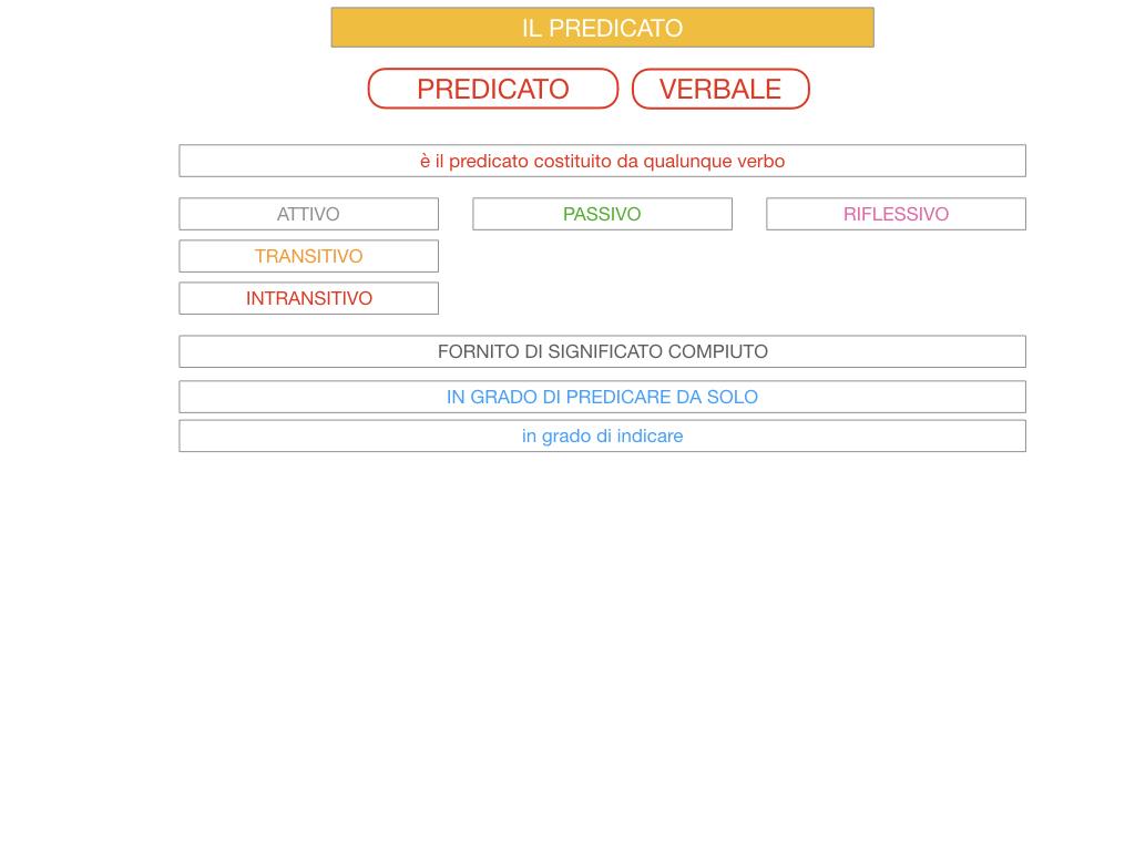 11. IL PREDICATO_SIMULAZIONE.046