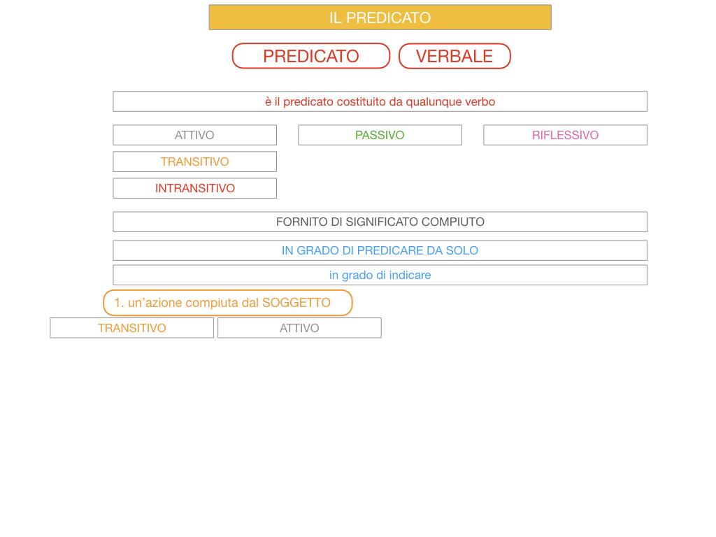 11. IL PREDICATO_SIMULAZIONE.048