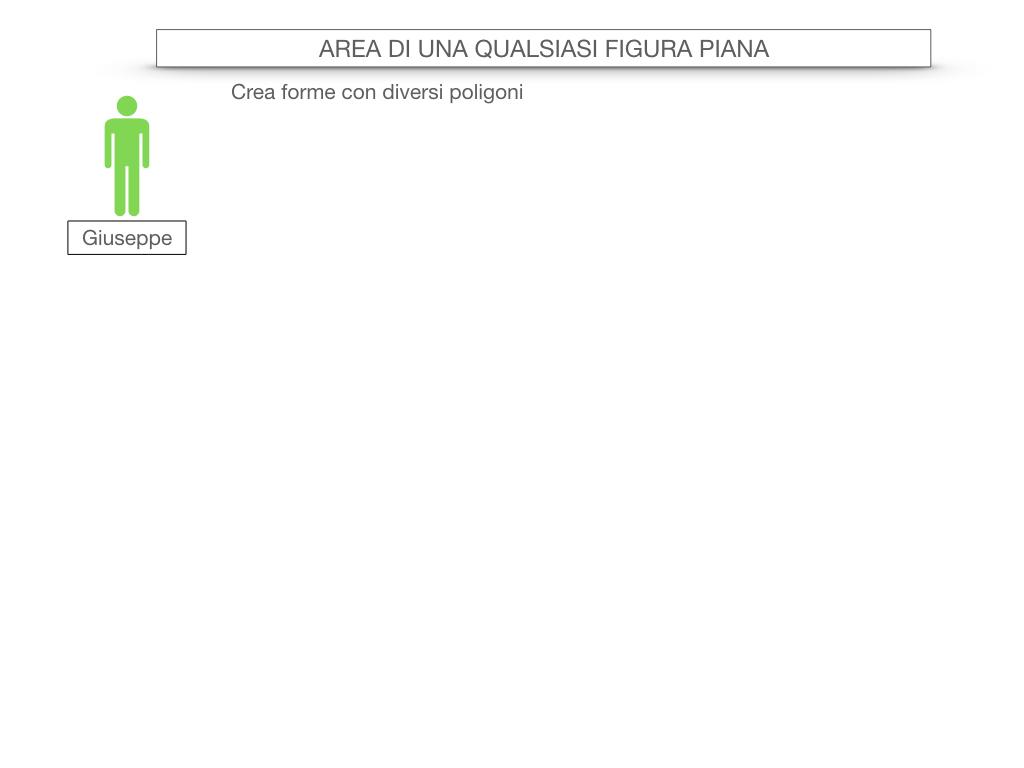 11. L'AREA DI UNA QUALSIASI FIGURA PIANA_SIMULAZIONE.002