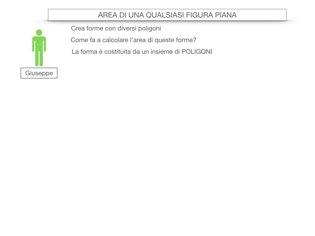 11. L'AREA DI UNA QUALSIASI FIGURA PIANA_SIMULAZIONE.004