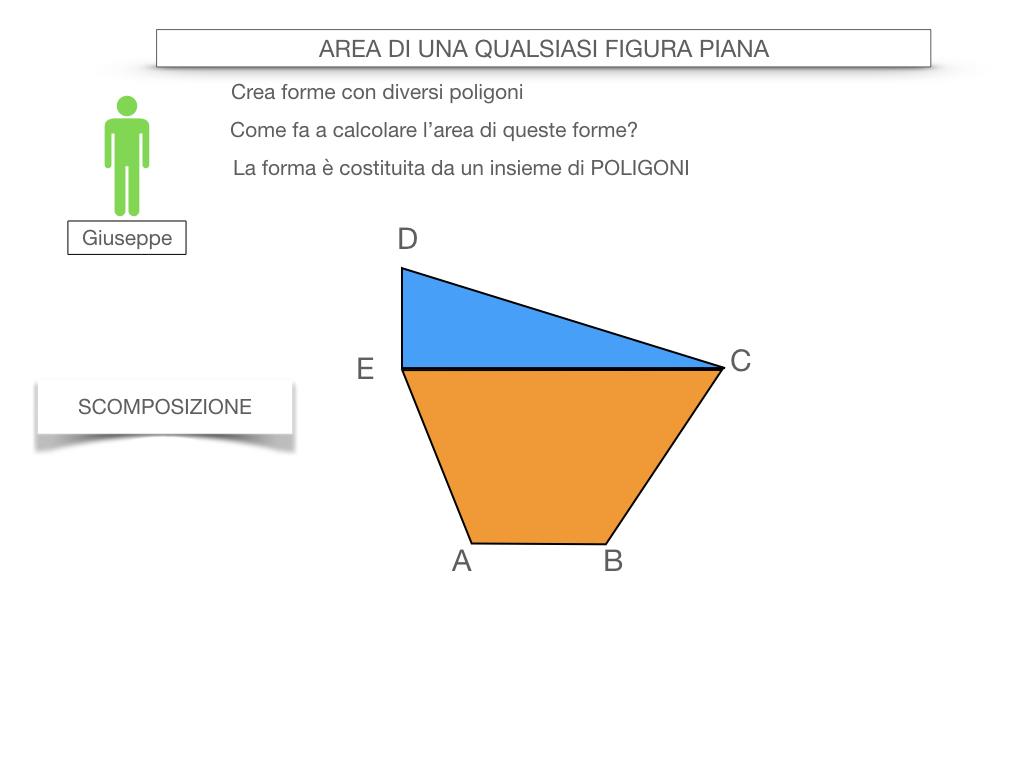 11. L'AREA DI UNA QUALSIASI FIGURA PIANA_SIMULAZIONE.006