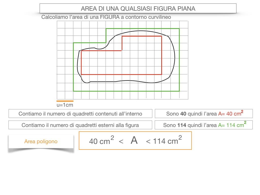 11. L'AREA DI UNA QUALSIASI FIGURA PIANA_SIMULAZIONE.019