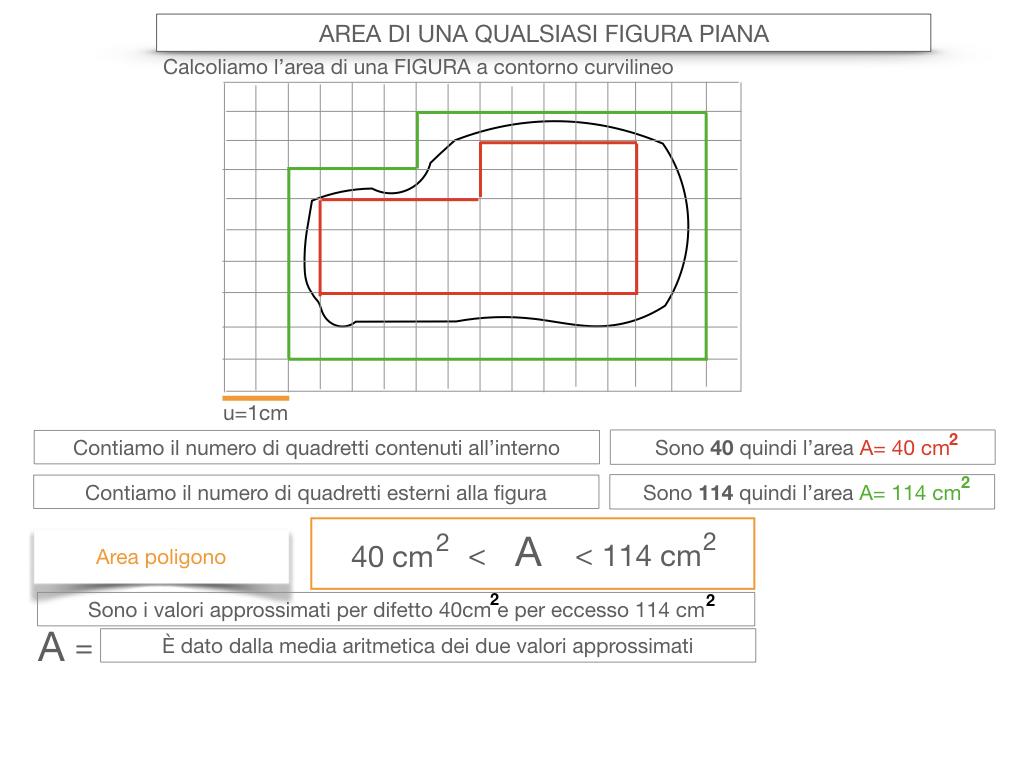 11. L'AREA DI UNA QUALSIASI FIGURA PIANA_SIMULAZIONE.021