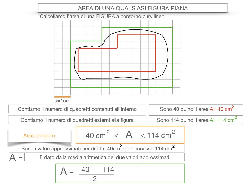 11. L'AREA DI UNA QUALSIASI FIGURA PIANA_SIMULAZIONE.022
