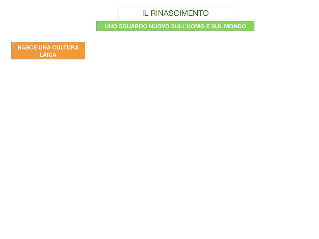 11. RINASCIMENTO_SIMULAZIONE.003