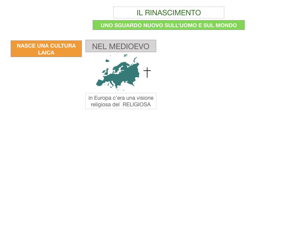 11. RINASCIMENTO_SIMULAZIONE.004