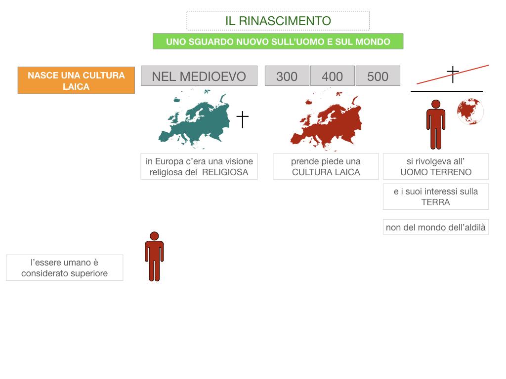 11. RINASCIMENTO_SIMULAZIONE.010