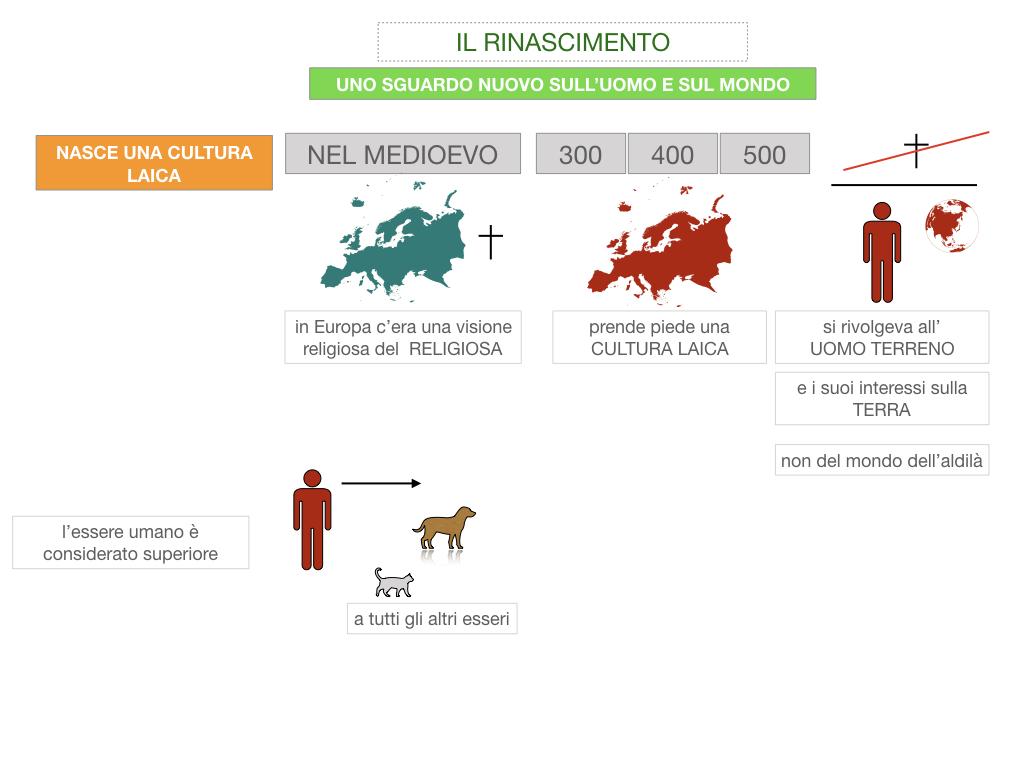 11. RINASCIMENTO_SIMULAZIONE.011