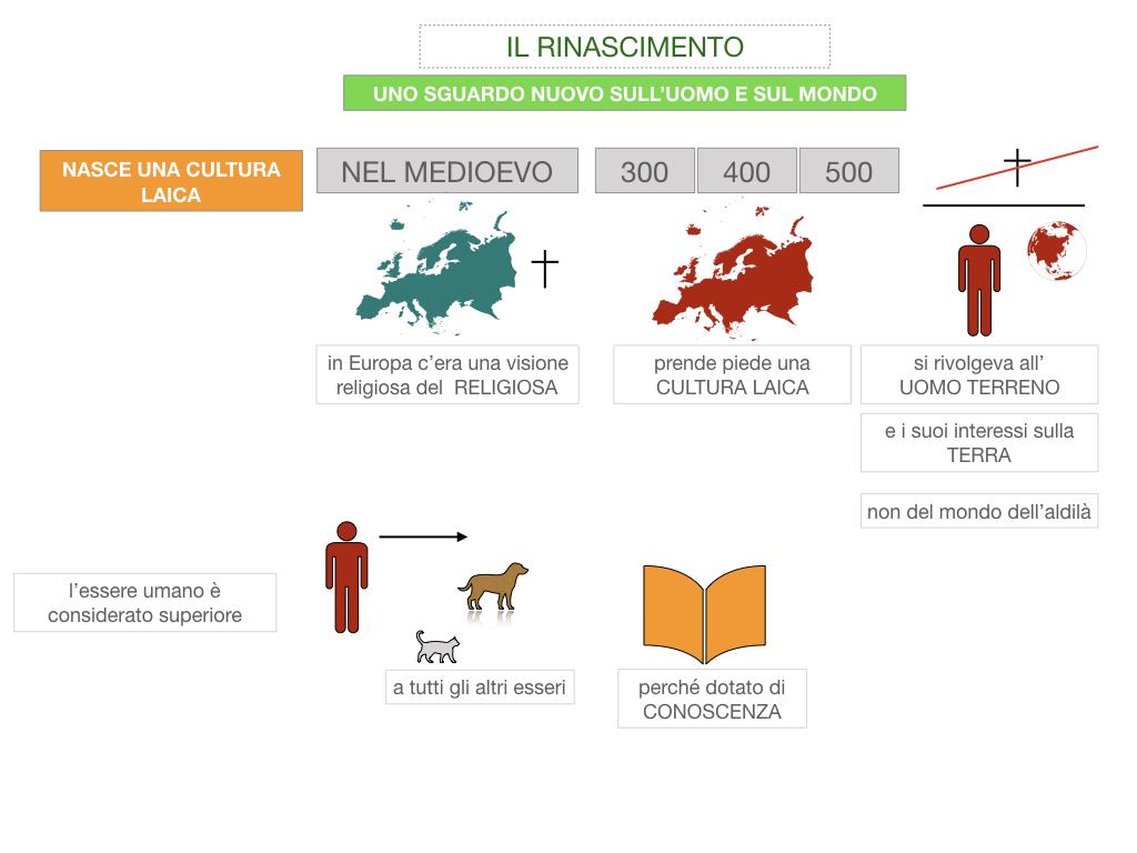 11. RINASCIMENTO_SIMULAZIONE.012