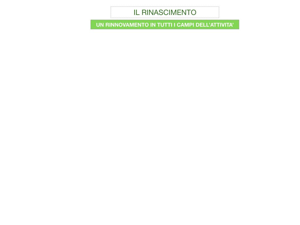 11. RINASCIMENTO_SIMULAZIONE.015